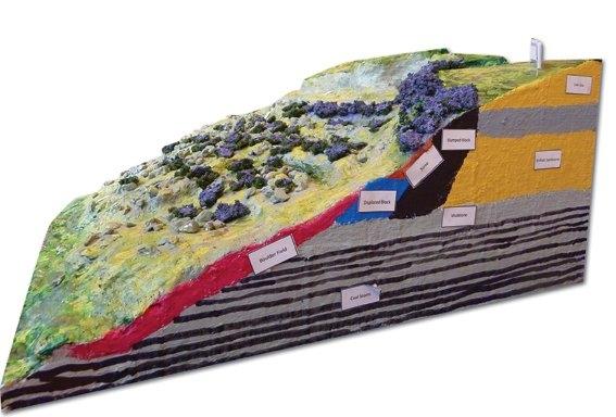 62-landslide-emily's model