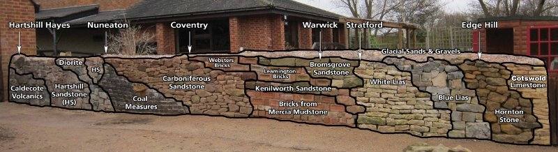 72-geological-wall-for-warwickshire