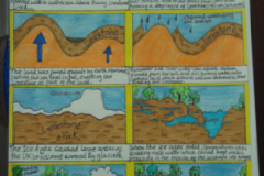 Comic-strip-of-Gorge-Formation